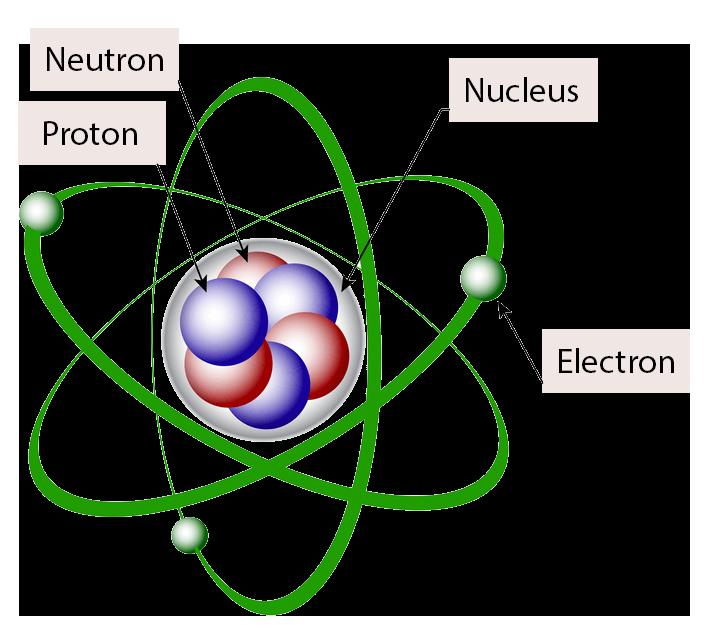 Nuklearna energija 1